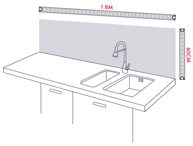 How to measure splashbacks