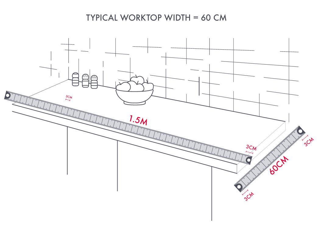 How to measure Worktops
